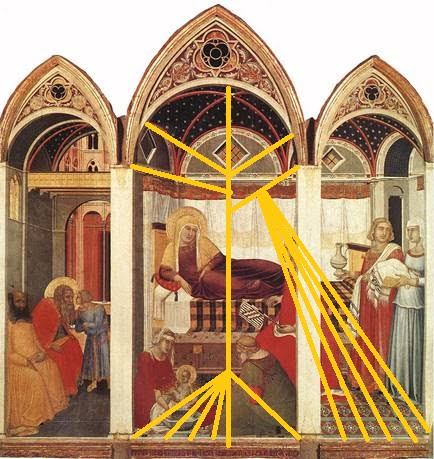 Piero Lorenzetti, Birth of the Virgin,1342, Siena, Museo dell'Opera del Duomo.